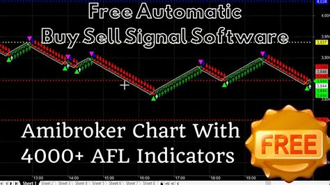 Algo Trading Software Free Download, Automated Trading