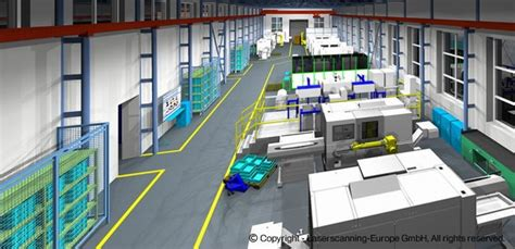 Digital factory and plant construction | Laserscanning Europe